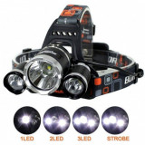 Lanterna De Cap 3 x Led Cree XML T6 Frontala Cu Lupa + 2x Acumulatori 18650 C155