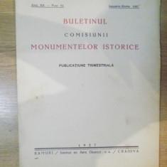 BULETINUL COMISIUNII MUNUMENTELOR ISTORICE, ANUL XX, FASCICOLA 51, IANUARIE - MARTIE 1927