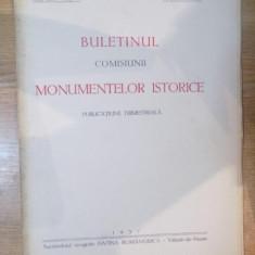 BULETINUL COMISIUNII MONUMENTELOR ISTORICE, ANUL XXX, FASCICOLA 91, IANUARIE - MARTIE 1937