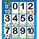 Plansa numerele naturale de la 0 la 10