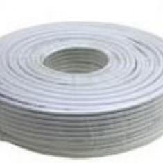 Cablu conectare coaxial pentru camere video 100 metri, Cabluri coaxiale