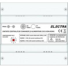 UNITATE CENTRALA DE COMANDA SI ALIMENTARE ELECTRA - Componente Injector