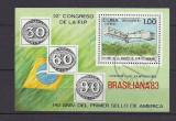 CUBA 1983 – AVION SANTOS DUMONT, colita stampilata, TR24, Stampilat