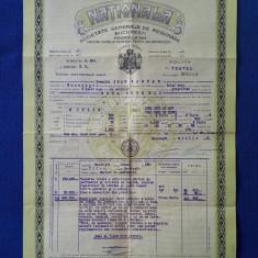 "Polita de asigurare "" Nationala "" - 1928 - Marfuri de parfumerie - RARA"