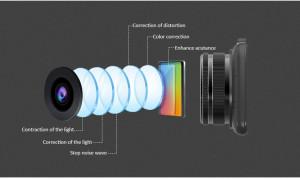 Camera video auto de 4 FULL HD 1080P fata/spate.Multifunctionala