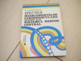 EFECTELE MEDICAMENTELOR CARDIOVASCULARE  MEDIATE PRIN SISTEMUL NERVOS CENTRAL