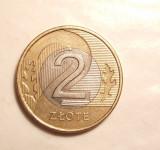POLONIA 2 ZLOTI 2015, Europa