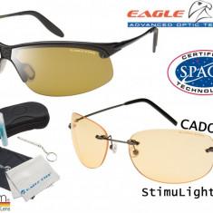 Eagle Eyes PanoVu oferta - 2 perechi de ochelarii cu lentile TriLenium Polarizate