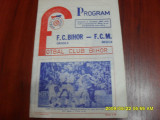 Program            FC  Bihor   -  FCM  Resita