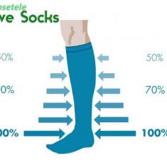 Active Socks - Ciorapi compresivi