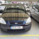 Kia Rio 2006 1,5 CRDI Stare exceptionala, Motorina/Diesel, Hatchback