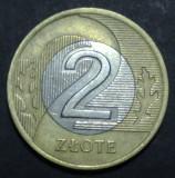 Polonia 2 zloti 1994, Europa