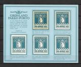 Groenlanda 1905 - reprint oficial  1983, Nestampilat