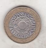 Bnk mnd Anglia 2 lire 2006 bimetal, Europa