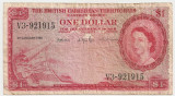 CARAIBE BRITISH CARIBBEAN TERRITORIES EASTERN GROUP 1 DOLLAR 1961 VF