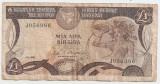 CIPRU 1 POUND LIRA 1982 U