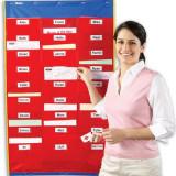 Panoul clasei organizate, Learning Resources