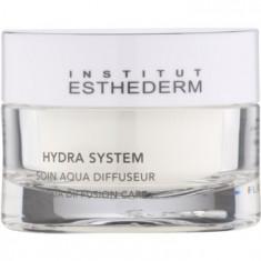 Institut Esthederm Hydra System crema pentru ten cu efect de hidratare