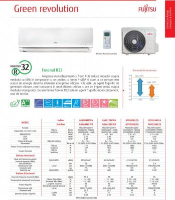 Aparat aer conditionat Fujitsu ASYG18KLCA 18000 BTU foto
