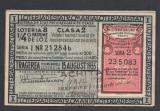 Bilet loto 1935