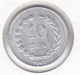 Bnk mnd Irian Barat ( Indonezia ) 10 sen 1962, Asia, Aluminiu
