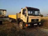 Camion MAN 14.224 cu Macara