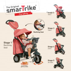Tricicleta Smart Trike Explorer Pink - Tricicleta copii