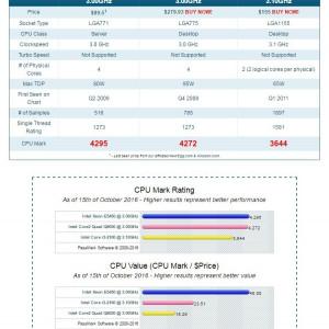 Kit placa baza Intel MSI G41M-S03+E5450(Q9650)-4x3.0Ghz+!8Gb DDR3+cooler P130