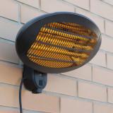 Radiator de Exterior de Perete