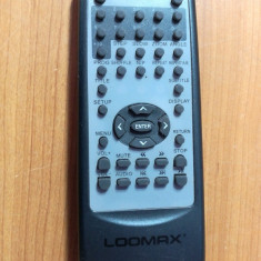 Telecomanda Loomax JX-2033 (15065 MAR)