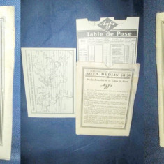 Reclama veche Agfa-Model d-employ -Deosebit Manual utilizare rapida anii 1930.