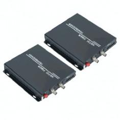 Convertor semnal video analogic HD (HD-TVI/ AHD/ HD-CVI) la fibra optica pentru doua canale