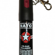 Spray Super Paralizant Nato Breloc Destinat Autoapararii 20 ML - Spray paralizant