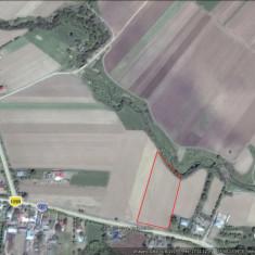 TEREN INTRAVILAN m2 in DRAGUSANI, comuna PARAVA, judetul BACAU - Teren de vanzare, 1 mp