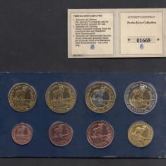 Set Monetarie Cipru Probe Euro 2003, Europa