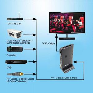 TV tuner extern analogic - functioneaza fara pc