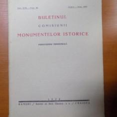 BULETINUL COMISIUNII MONUMENTELOR ISTORICE, PUBLICATIE TRIMESTRIALA, ANUL XVII, FASCICOLA 40, APRILIE-IUNIE, Bucuresti 1924