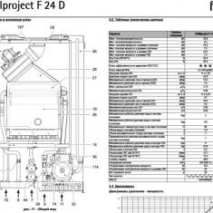 Piese second hand din dezmembrare centrala Ferroli DOMIproject F24 - Centrala termica
