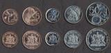 TRINIDAD SI TOBAGO █ SET COMPLET DE MONEDE █ 1+5+10+25+50 Cents  █ 2003-2005 UNC