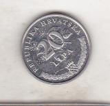 Bnk mnd Croatia 20 lipa 2003, Europa