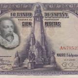 Spania  100 Pesetas 1928