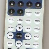 Telecomanda Netlogic