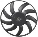Ventilator Radiator 40085