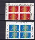ROMANIA 1971 LP 762 COLABORAREA CULTURAL-ECONOMICA  BLOCURI DE 4 TIMBRE  MNH