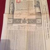 Titlu la purtator Renta Romana 500 Franci Aur, 1929 rar