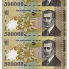 Coala netaiata ( Uncut ) 500000 500.000 Lei 2000 polimer Ghizari Unc cu certific - Bancnota romaneasca