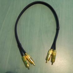 Cablu audio OEHLBACH