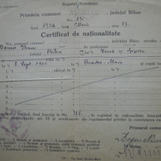 HOPCT DOCUMENT VECHI NR 244 CERTIFICAT DE NATIONALITATE COM. ASTILLEU-BIHOR 1924