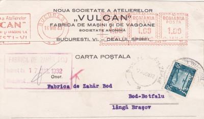 PERFIN,BUCURESTI,FABRICA DE VAGOANE VULCAN,1932 ROMANIA. foto
