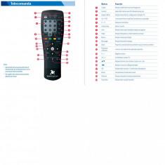 Telecomanda receptor sd coship telekom dolce romtelecom lot de 10 bucati